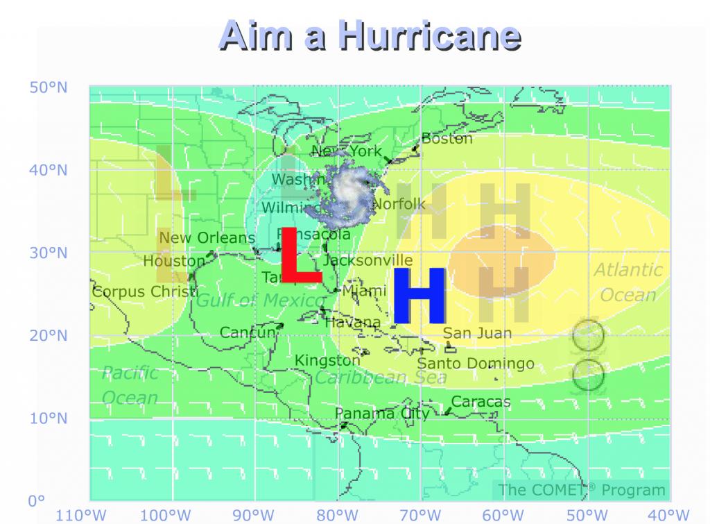 Aim a Hurricane game