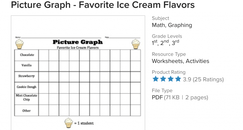 ice cream graphing activity TPT